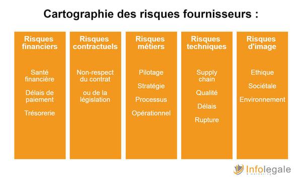 Risque fournisseur_2.jpeg