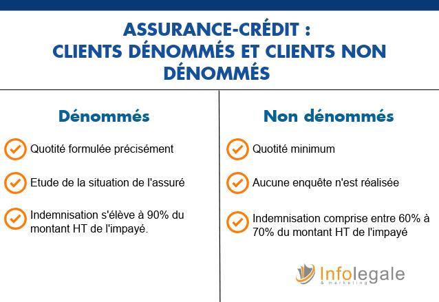 assurance-credit - auto assurance comparaison-1