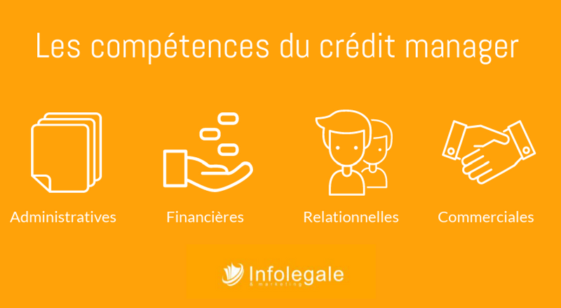 Competences credit manager