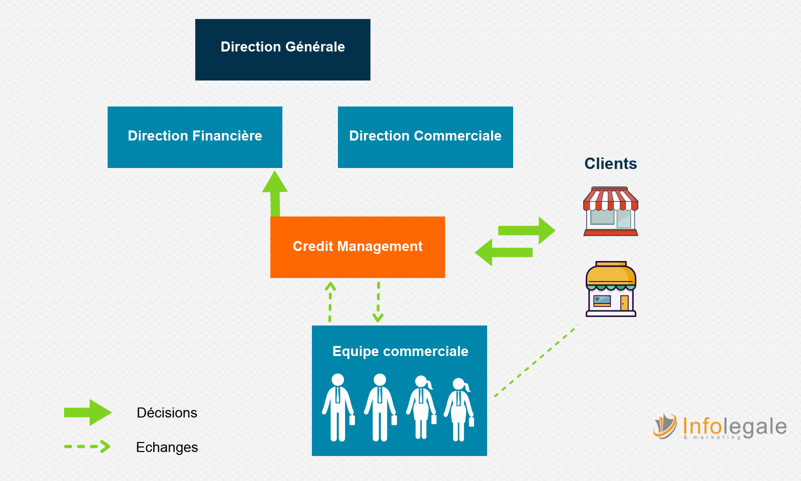credit manager_commerce