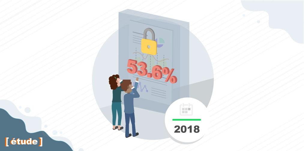 53-pour-cent-de-bilans-confidentiels-2018
