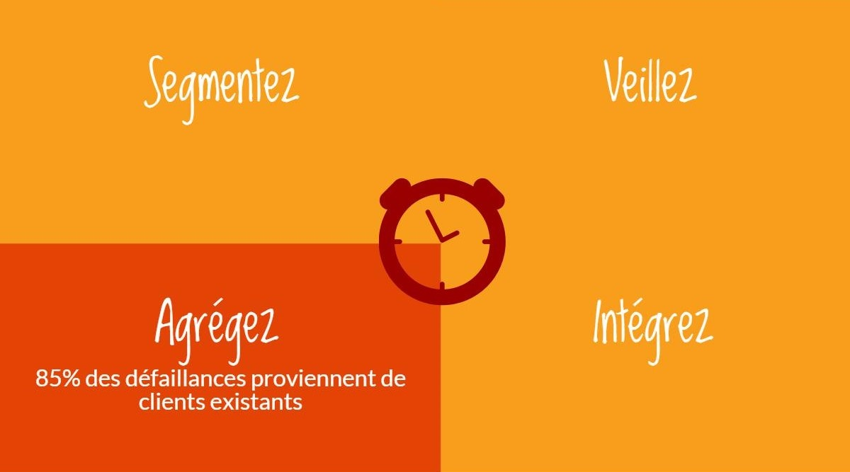 gestion du risque clients_Optimisez_agrégez les données dynamiques dans votre SI