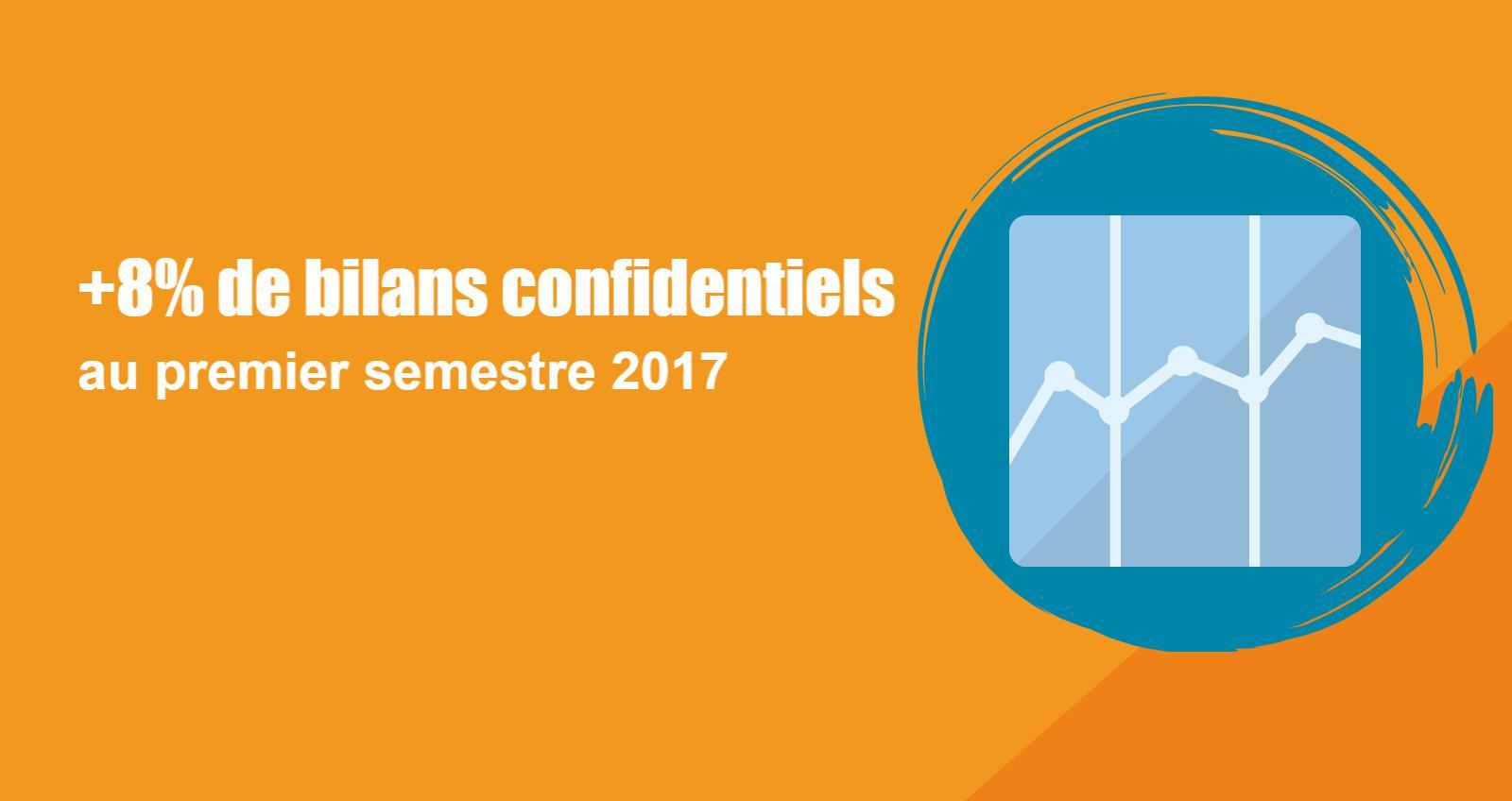 +8 pour cent de bilans confidentiels au premier semestre 2017